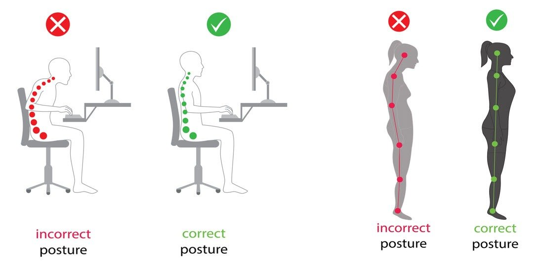 Correct your posture to relieve heartburn