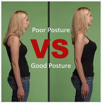 Poor Posture May Be Causing GERD Symptoms