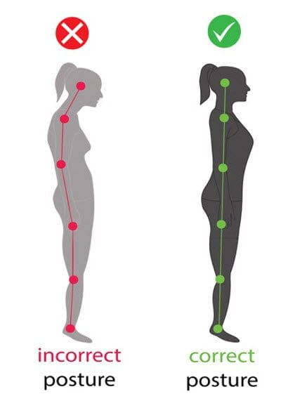 Poor vs Good Standing Posture
